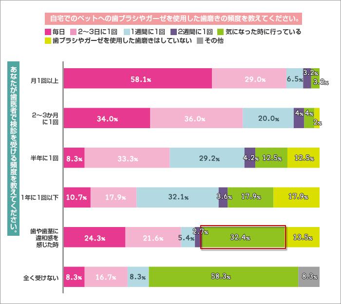 chart2 (差し替え用)