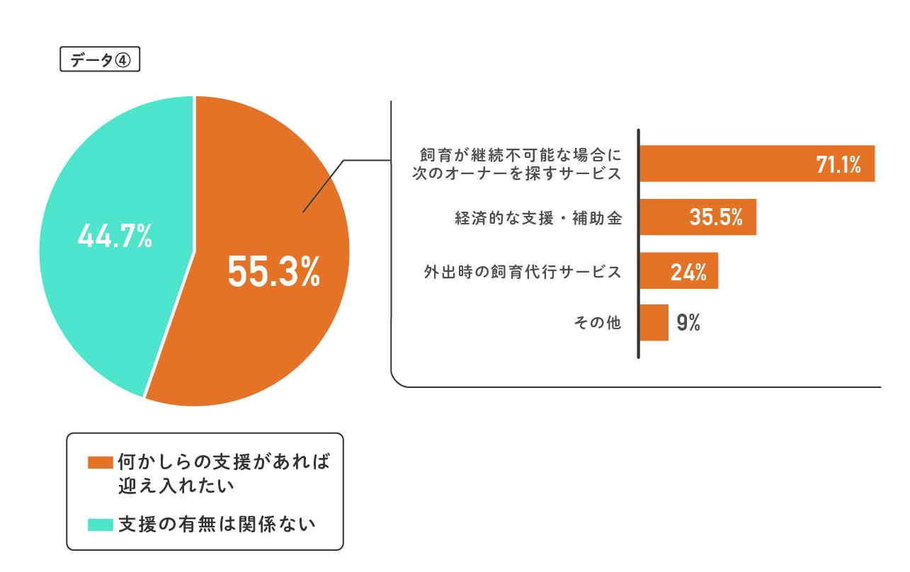data_201609-04