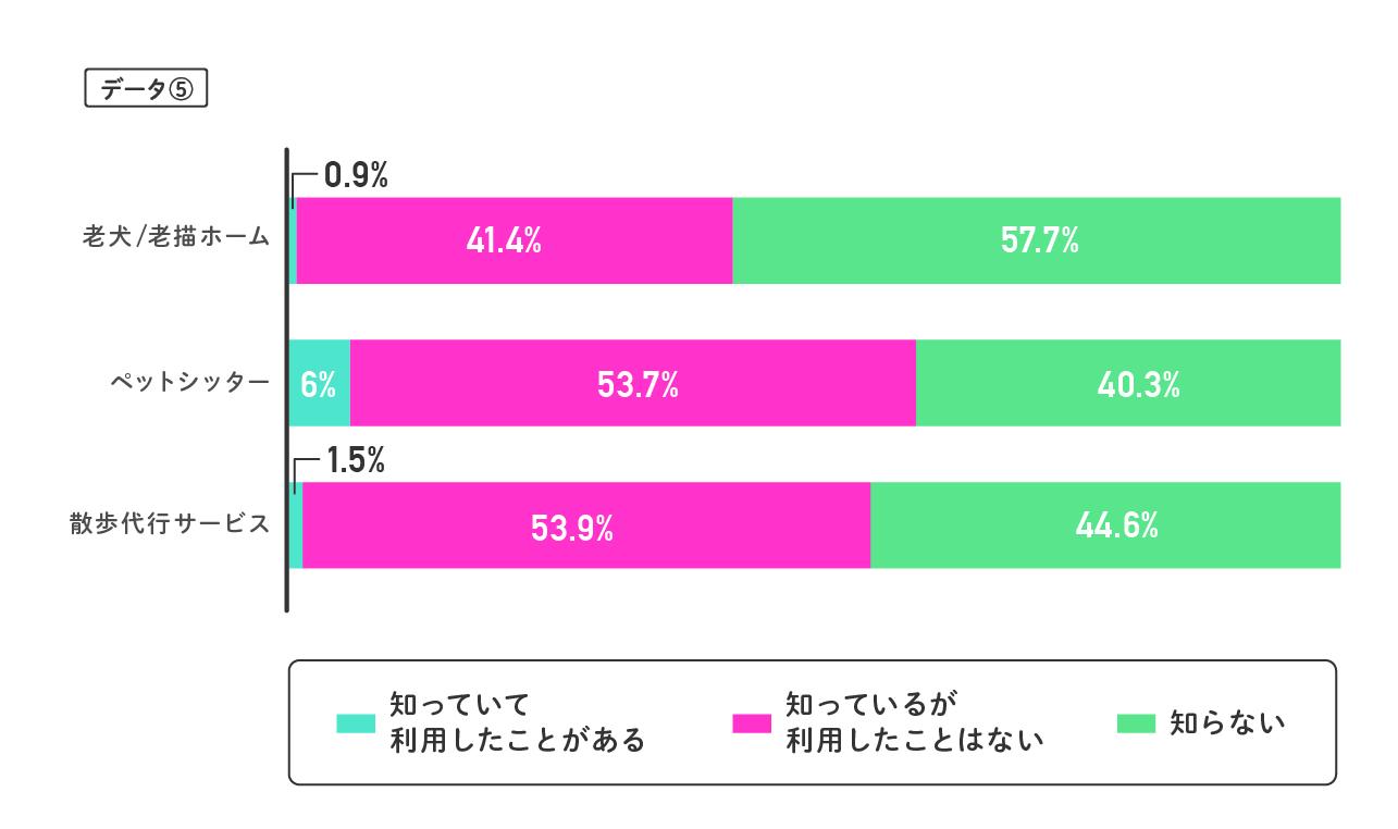 data_201609-05